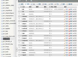 phpMyAdmin 4.3.3 发布  phpmyadmin下载地址