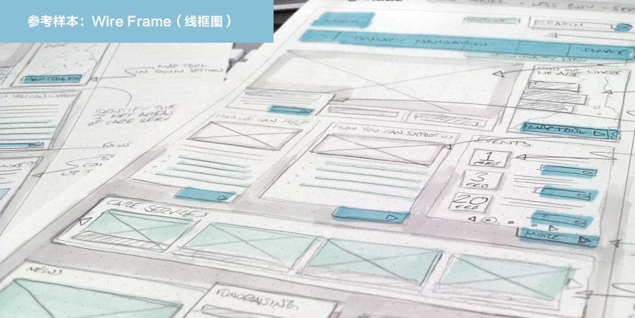 wire frame HTML5建站工作流程