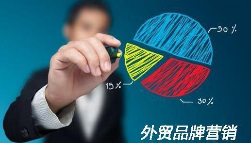 wi 外贸网站推广最有效的十七个方法