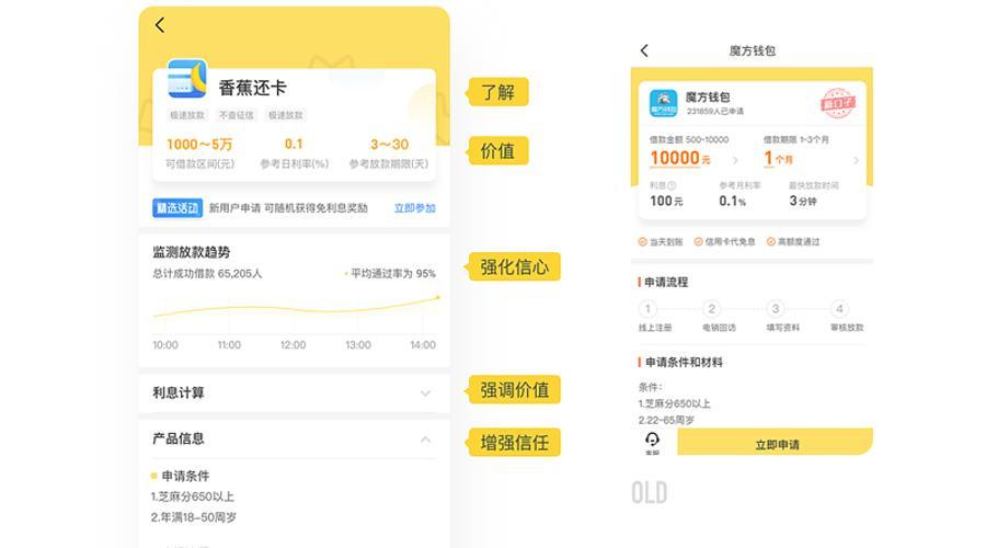 抵押贷款app开发用户常用的功能有哪些?-芊雅企服